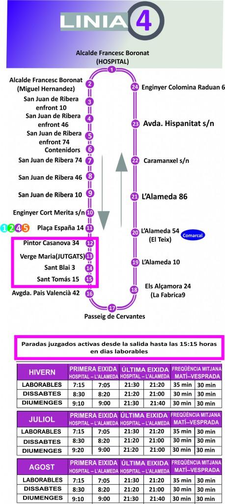 Termómetro linea 4 2017 Alcoi